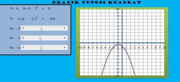 Grafik Fungsi Kuadrat_1
